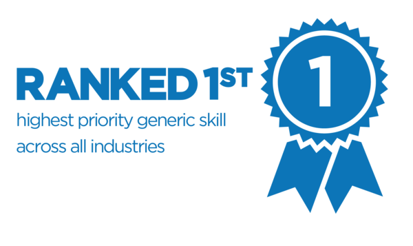 Ranked first highest priority generic skill across all industries